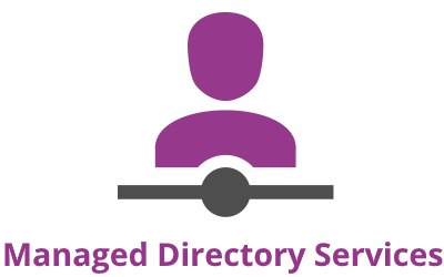 Managed Directory Services